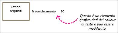 Forma con elemento grafico dati callout di testo, etichetta di testo: Questa impostazione può essere cambiata