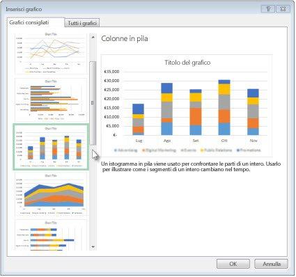 Scheda Grafici consigliati nella finestra di dialogo Inserisci grafico