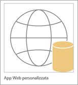 Icona App Web personalizzata di Access