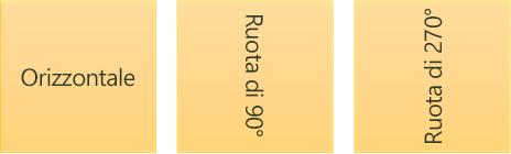 Esempi di orientamento del testo: orizzontale e ruotato