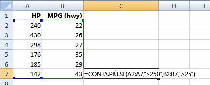 Utilizzo della funzione CONTA.SE su un intervallo di celle