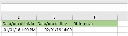 Data di inizio 1/1/16 1:00 PM, data di fine 2/1/16 2:00 PM
