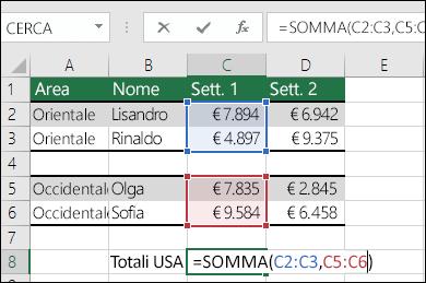Uso di SOMMA con intervalli non contigui.  La formula della cella C8 è =SOMMA(C2:C3;C5:C6). Si possono usare anche intervalli denominati, nel qual caso la formula sarebbe =SOMMA(Settimana1;Settimana2).