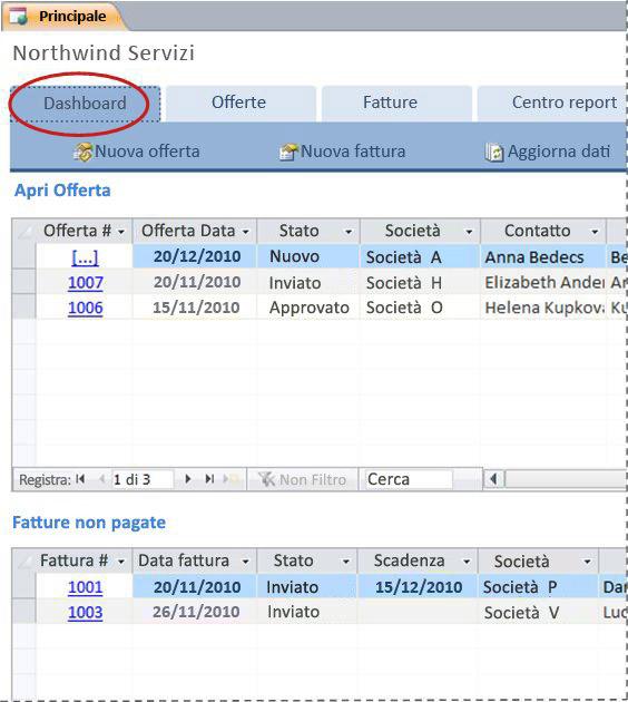 Scheda Dashboard del modello di database Servizi