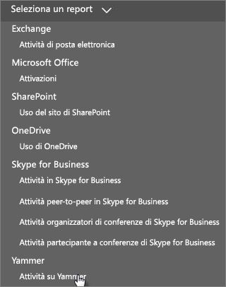 Screenshot dell'elenco a discesa Selezionare un report nel dashboard Report di Office 365