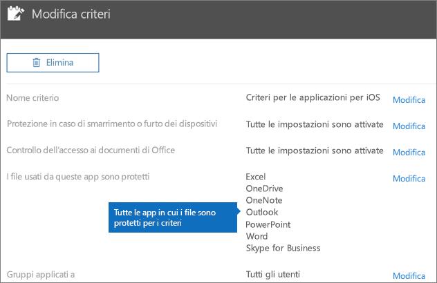 Mostra tutte le app per cui questo criterio protegge i file.