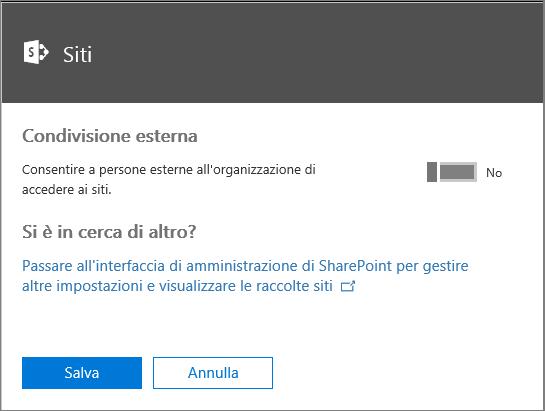 """Screenshot della finestra di dialogo Condivisione esterna quando l'impostazione """"Consentire a persone esterne all'organizzazione di accedere ai siti"""" è disattivata."""