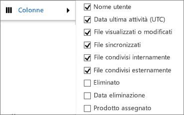 Colonne del report attività di OneDrive for Business