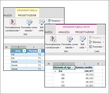 Strumenti tabella e Strumenti tabella pivot
