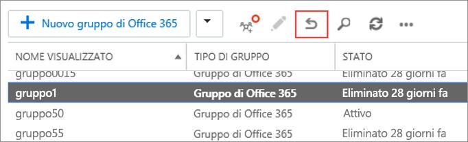 Scegliere il gruppo da ripristinare e quindi fare clic sull'icona Ripristina.