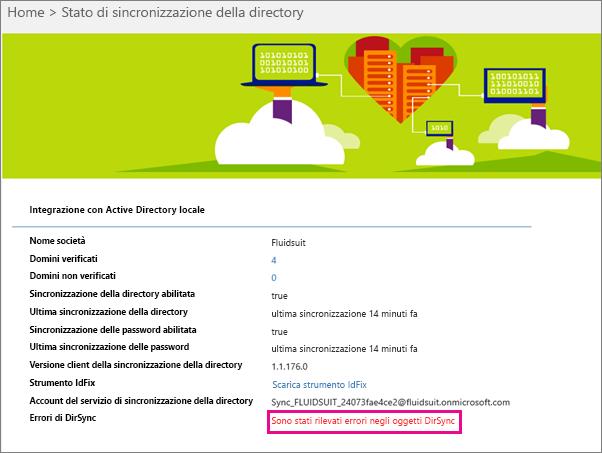 Nella pagina Stato della sincronizzazione della directory è possibile vedere se sono presenti errori dell'oggetto DirSync