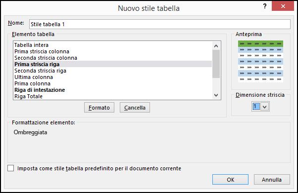 Opzioni della finestra di dialogo Nuovo stile tabella per l'applicazione di stili personalizzati a una tabella