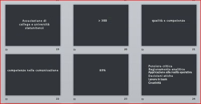 Argomento complesso con sei diapositive