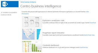 Home page del sito Centro business intelligence