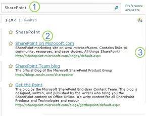 Tre elementi di maggiore rilevanza per SharePoint Server visualizzati all'inizio della pagina dei risultati di ricerca