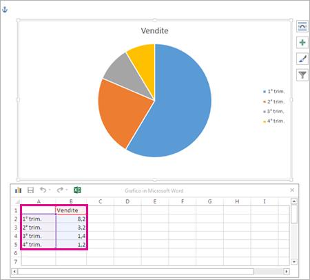 Foglio di calcolo visualizzato dopo la selezione del grafico desiderato