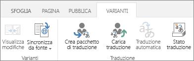 Schermata della scheda Varianti dei siti di destinazione. La scheda contiene due gruppi, ovvero Variante e Traduzione.