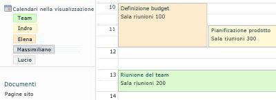 Calendario di gruppo con risorse