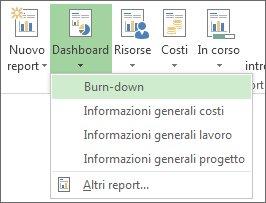 Menu Dashboard nella scheda Report