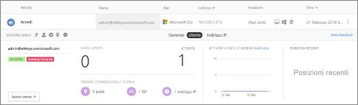 Fare clic su un nome utente o l'indirizzo IP per visualizzare il cassetto informazioni pertinenti nel log delle attività.