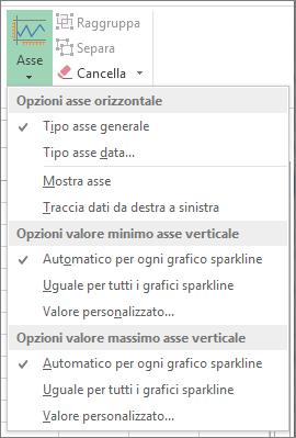 Pulsante Asse nella scheda Progettazione degli strumenti grafici sparkline