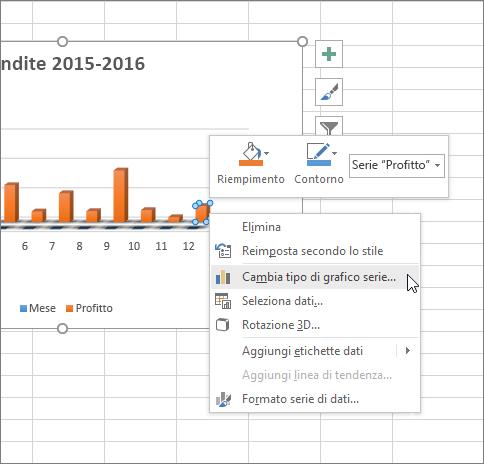 Fare clic con il pulsante destro del mouse su un grafico per vedere le opzioni di formattazione