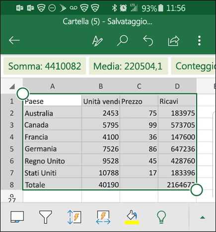 Excel ha convertito i dati e li restituisce alla griglia.