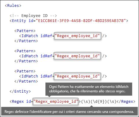 Markup XML che mostra più elementi Pattern che fanno riferimento a un singolo elemento Regex