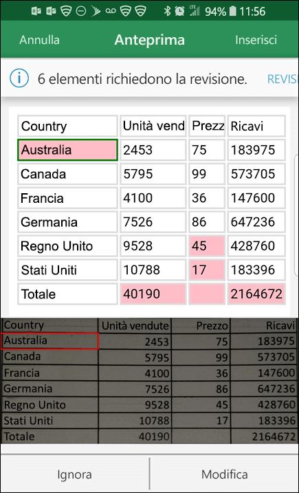 L'importazione dei dati di Excel da un'immagine consente di risolvere eventuali problemi rilevati durante la conversione dei dati.