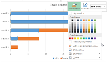 grafico a barre 2D in pila