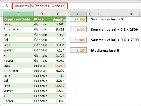 Puoi usare le matrici per calcolare in base a determinate condizioni. = SUM (IF (Sales>0, Sales)) somma tutti i valori maggiori di 0 in un intervallo denominato Sales.