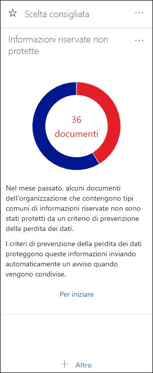 Widget denominato Informazioni riservate non protette