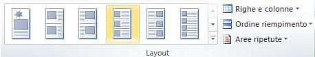 Opzioni di layout dell'area unione
