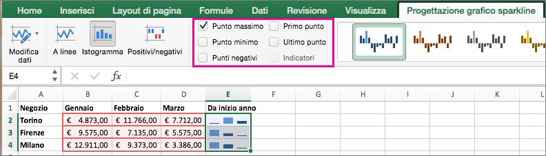 Selezionare gli indicatori nella scheda Progettazione grafico sparkline