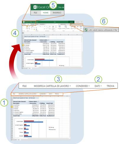 Excel Web App in sintesi
