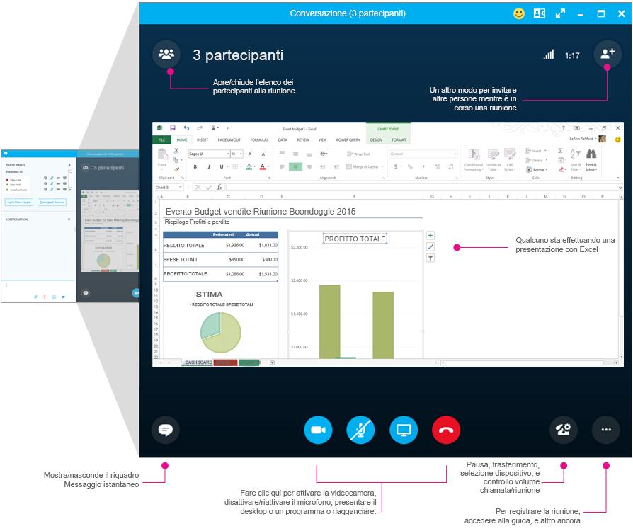 Finestra delle riunioni di Skype for Business, riquadro delle riunioni, diagramma