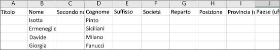 Esempio di file CSV di Outlook aperto in Excel