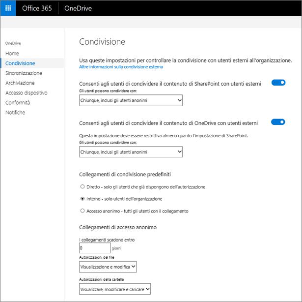Scheda Condivisione dell'interfaccia di amministrazione di OneDrive