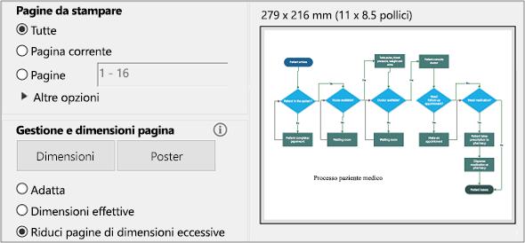 Finestra di dialogo di stampa PDF