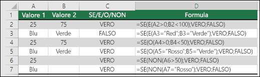 Esempi di utilizzo della funzione SE con E, O e NON per valutare valori numerici e testo