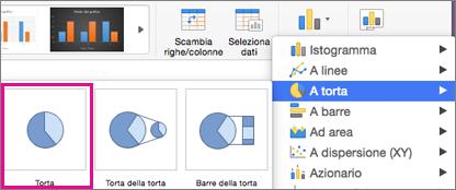 Selettore del tipo di grafico in Office per Mac