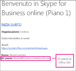 Esempio del messaggio di posta elettronica di benvenuto che si riceve dopo essersi iscritti a Skype for Business Online. Contiene l'ID utente di Office 365.