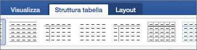 Shows the Table Design and Layout tabs for managing tables