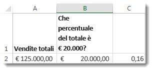 $ 125.000 nella cella A2, $ 20.000 nella cella B2 e 0,16 nella cella C3