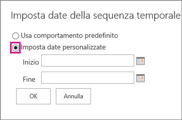 MT07 - Date personalizzate