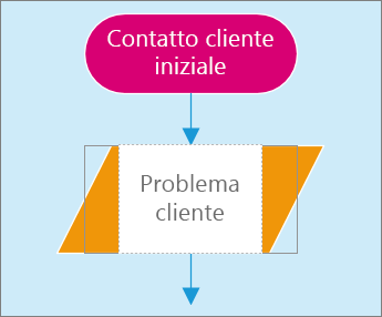 Screenshot di due forme in una pagina di un diagramma. Una forma è attiva per l'immissione di testo.