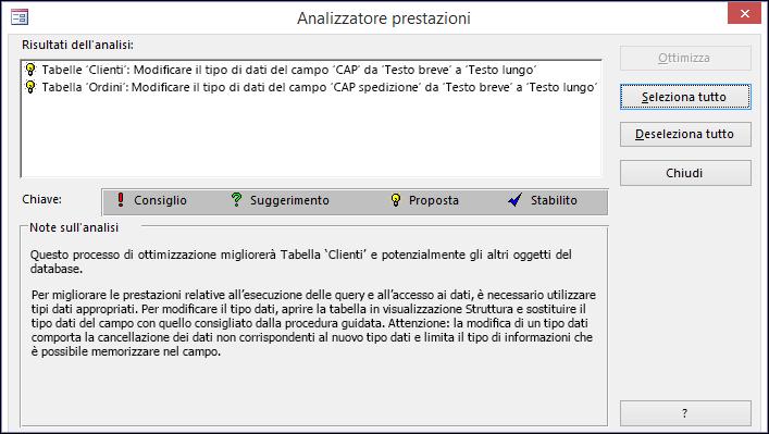 Finestra di dialogo Analizzatore prestazioni con i risultati dell'esecuzione su un database di Access.