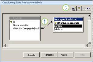 Creazione guidata Analizzatore tabelle
