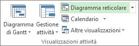 Immagine del pulsante Diagramma reticolare nella scheda Visualizza.