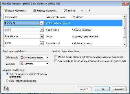 Finestra di dialogo Modifica elemento grafico dati.